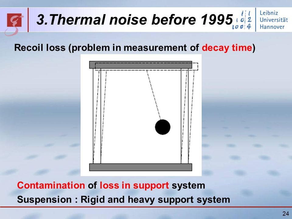 24 3.Thermal noise before 1995 Recoil loss (problem in measurement of decay time) Contamination of loss in support system Suspension : Rigid and heavy support system