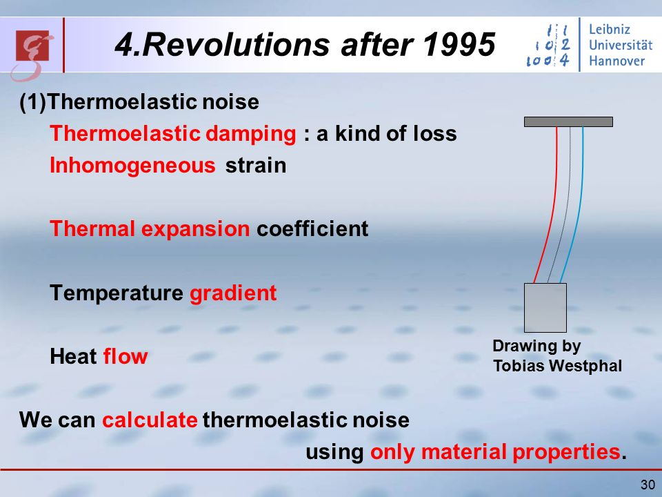30 4.Revolutions after 1995 (1)Thermoelastic noise Thermoelastic damping : a kind of loss Inhomogeneous strain Thermal expansion coefficient Temperature gradient Heat flow We can calculate thermoelastic noise using only material properties.