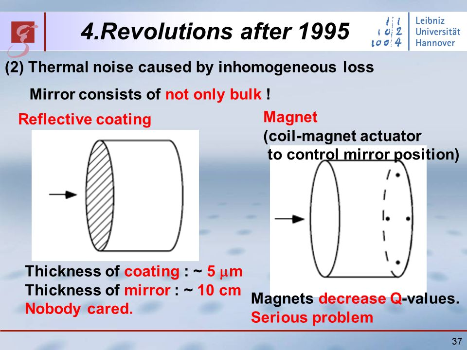 37 4.Revolutions after 1995 (2) Thermal noise caused by inhomogeneous loss Mirror consists of not only bulk .