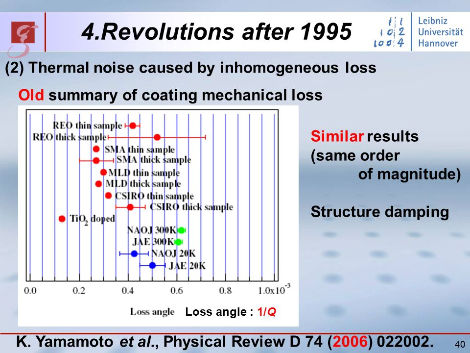 40 4.Revolutions after 1995 (2) Thermal noise caused by inhomogeneous loss Old summary of coating mechanical loss Loss angle : 1/Q Similar results (same order of magnitude) Structure damping K.