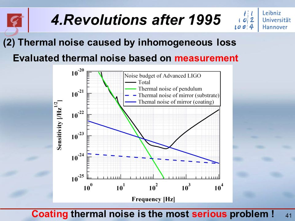 41 4.Revolutions after 1995 (2) Thermal noise caused by inhomogeneous loss Evaluated thermal noise based on measurement Coating thermal noise is the most serious problem !