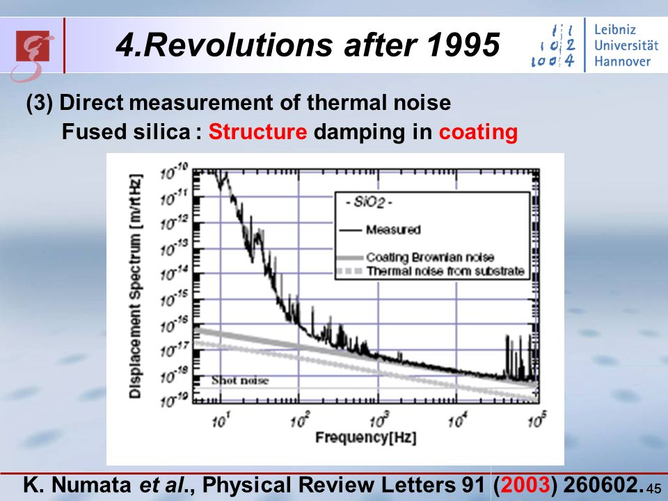 45 4.Revolutions after 1995 (3) Direct measurement of thermal noise Fused silica : Structure damping in coating K.