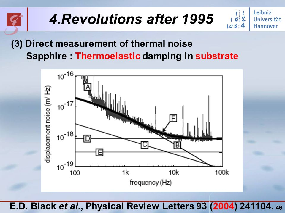46 4.Revolutions after 1995 (3) Direct measurement of thermal noise Sapphire : Thermoelastic damping in substrate E.D.