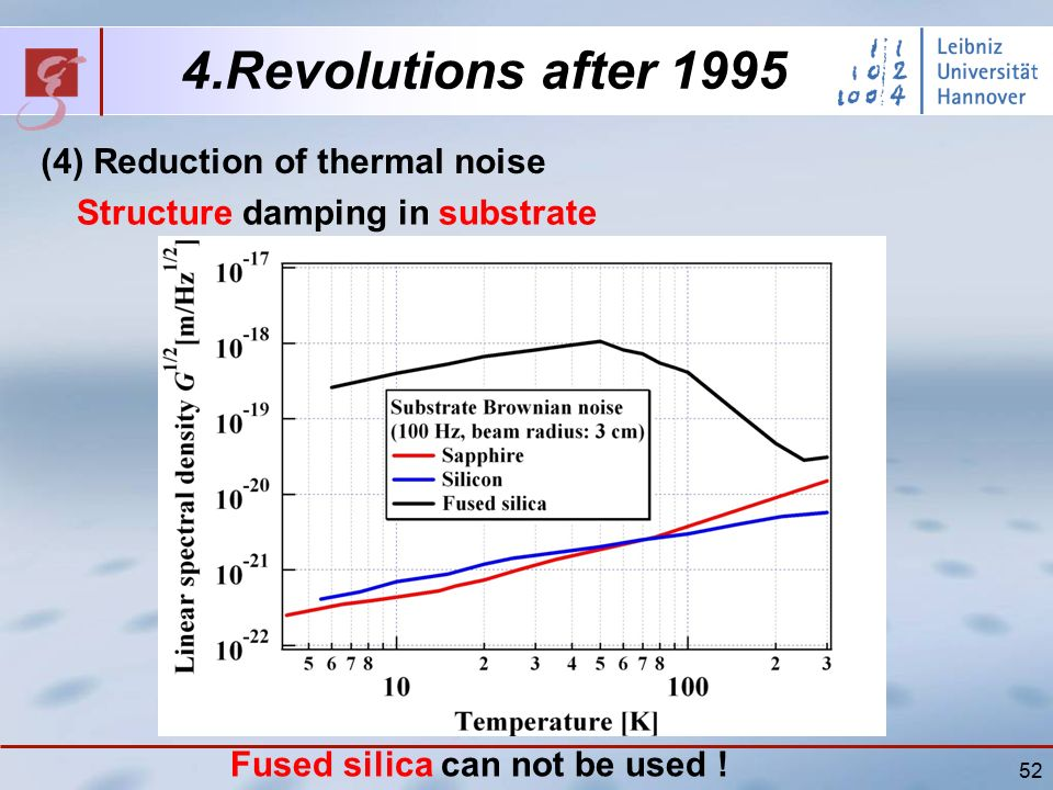 52 4.Revolutions after 1995 (4) Reduction of thermal noise Structure damping in substrate Fused silica can not be used !