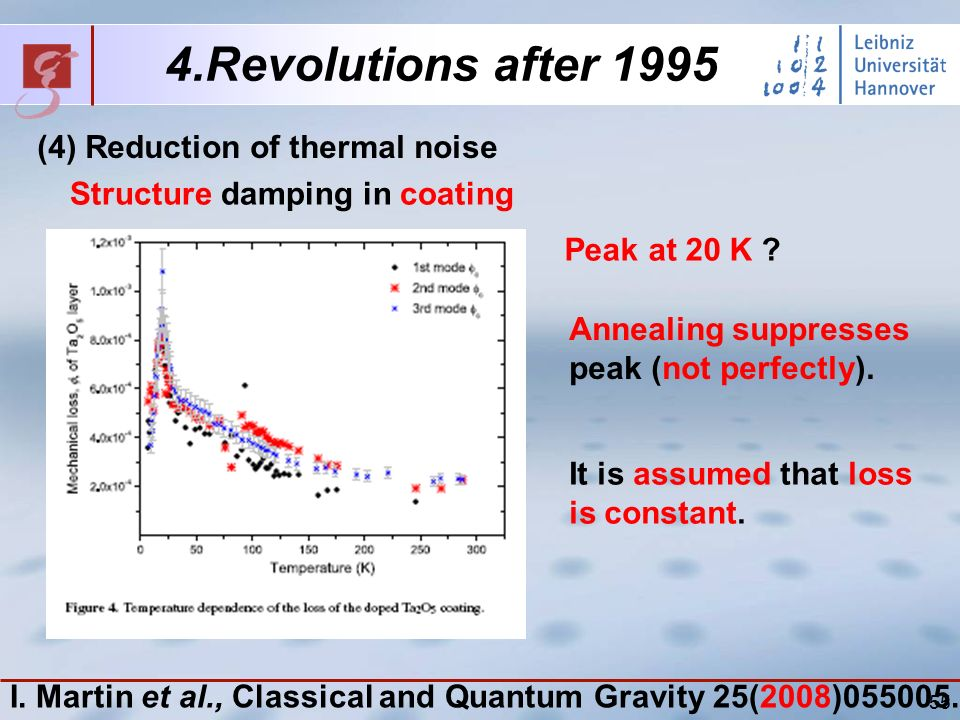55 4.Revolutions after 1995 (4) Reduction of thermal noise Structure damping in coating I.