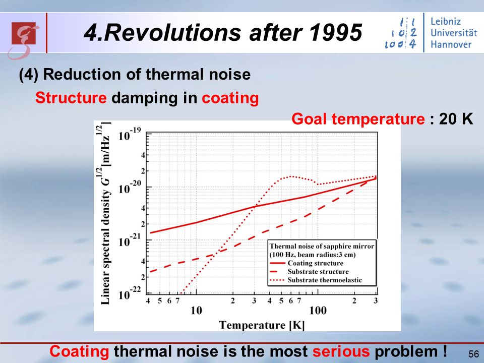 56 4.Revolutions after 1995 (4) Reduction of thermal noise Structure damping in coating Coating thermal noise is the most serious problem .