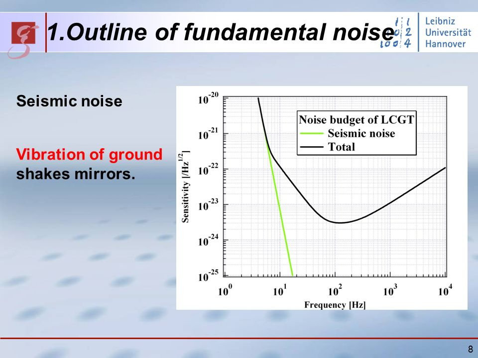 8 1.Outline of fundamental noise Seismic noise Vibration of ground shakes mirrors.