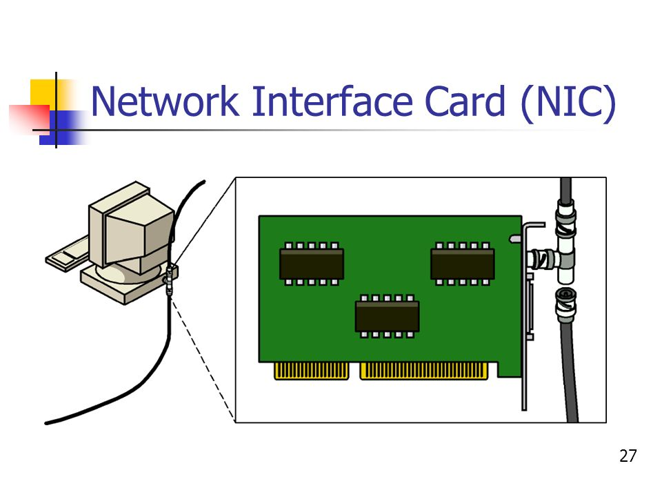 Network Cabling Primary Cable Types The Network Interface Card
