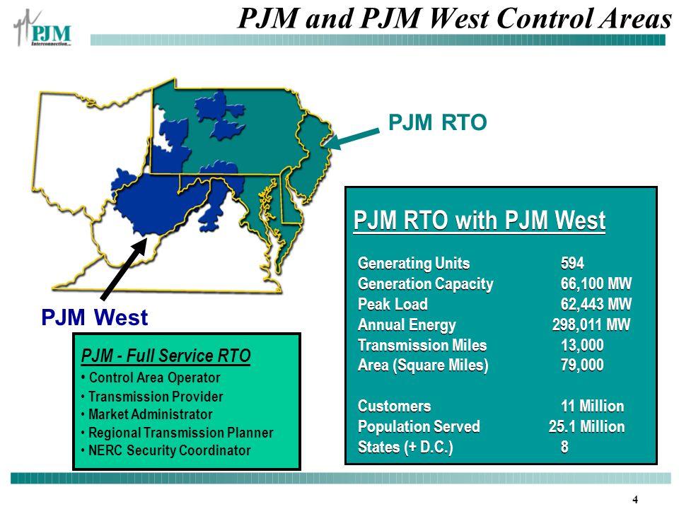 Pjm Energy Energy Etfs
