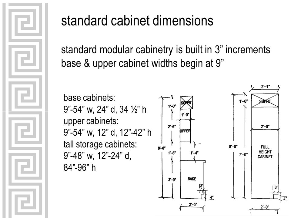 Standard Distance Between Upper And Lower Kitchen Cabinets Intd 59 Design Basics Use Guidelines