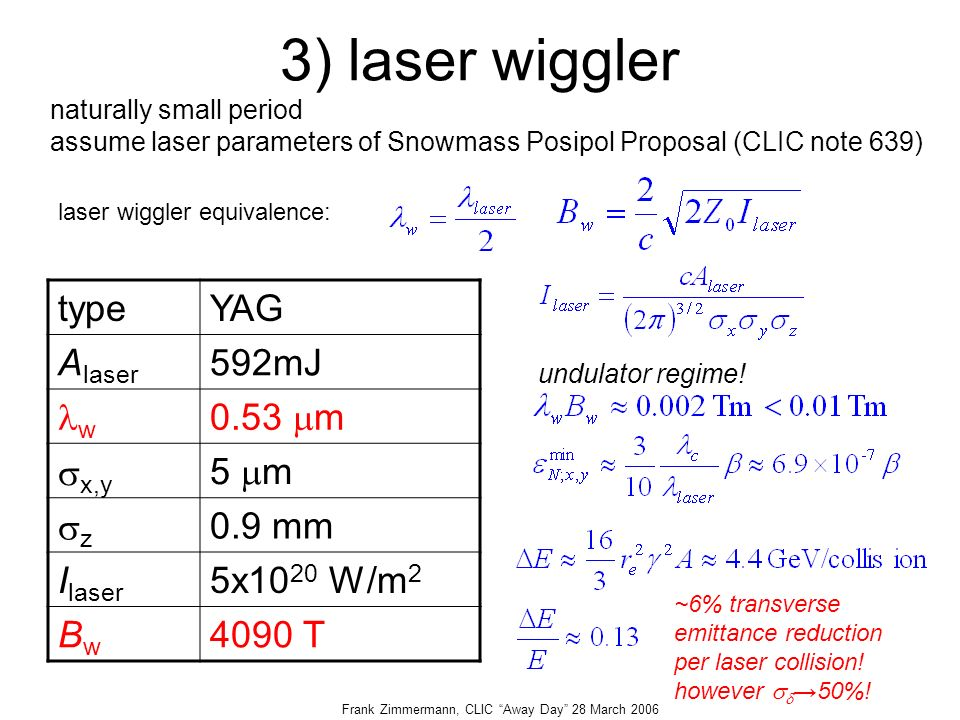 Frank Zimmermann, CLIC Away Day 28 March ) laser wiggler naturally small period assume laser parameters of Snowmass Posipol Proposal (CLIC note 639) laser wiggler equivalence: typeYAG A laser 592mJ w 0.53  m  x,y 5  m zz 0.9 mm I laser 5x10 20 W/m 2 BwBw 4090 T undulator regime.