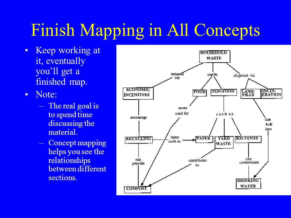 Chemistry 111 Concept Maps Chapter 1 2 June 30 Ppt Download
