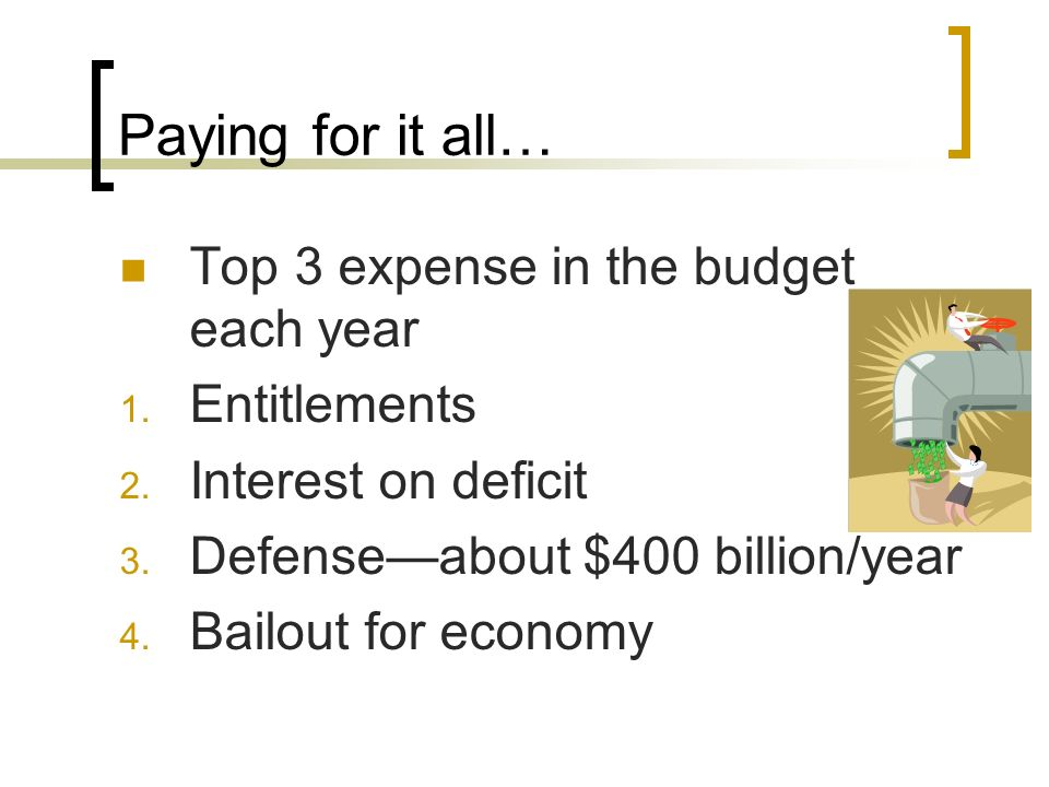 Paying for it all… Top 3 expense in the budget each year 1.