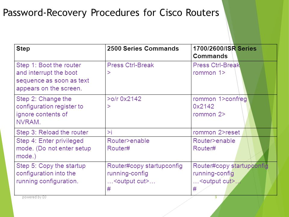 Cisco 4331 Boot To Rommon