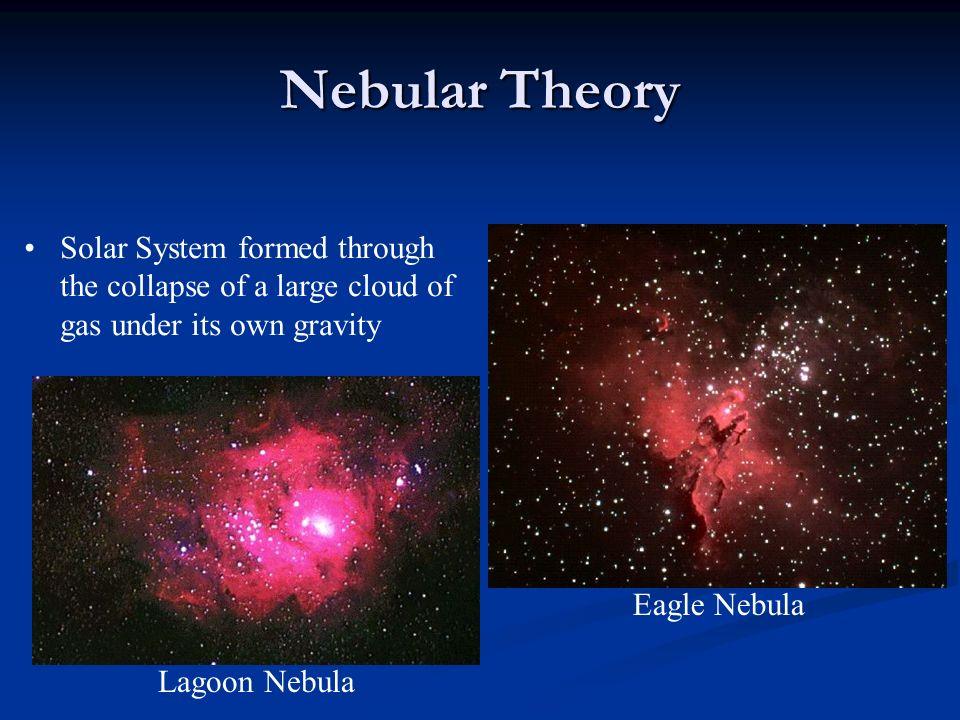 nebular hypothesis summary