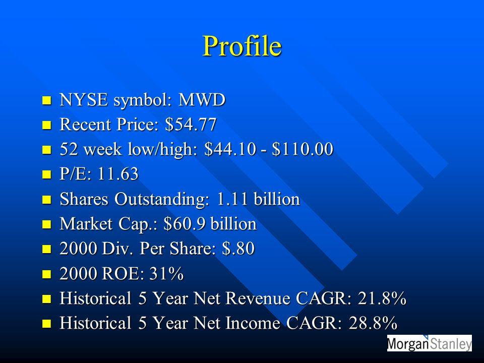Morgan Stanley Presented by: Abe Khorshid Ronnie Ng