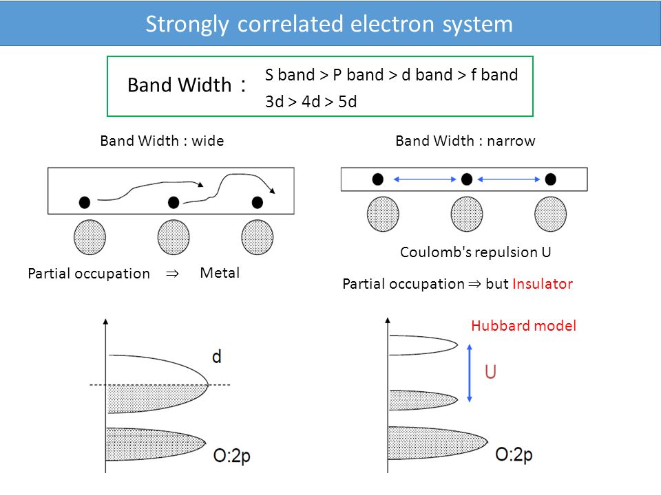 measurement of nano scale physical characteristics in vo 2 nano rh slideplayer com Automotive Wiring Diagrams Basic Electrical Wiring Diagrams