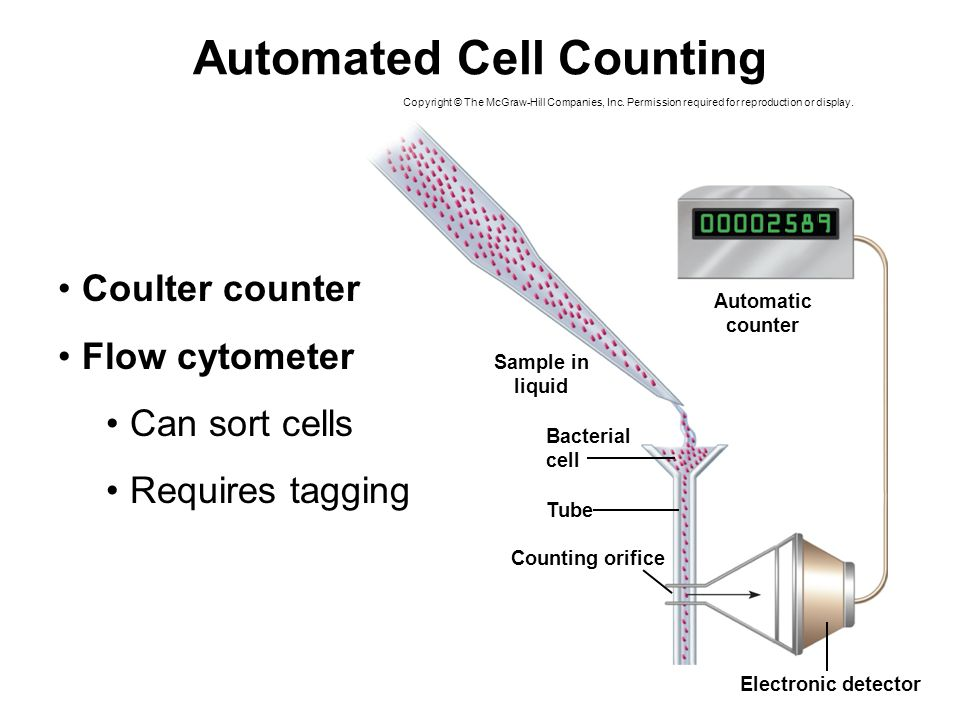 Coulter Counter Vs Flow Cytometry