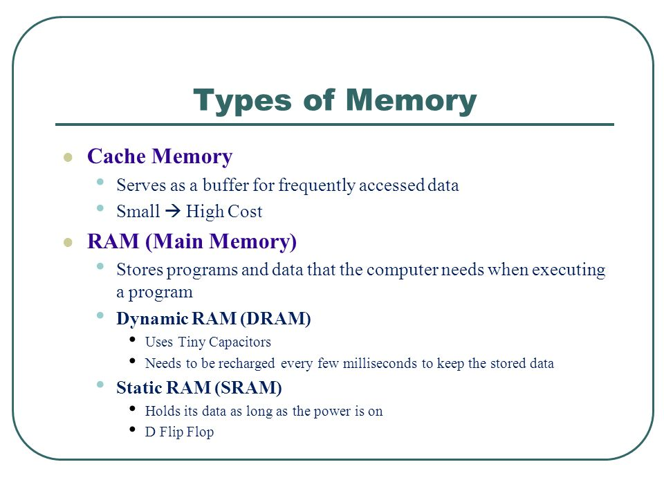 Computer architecture memory organization. Types of memory cache.