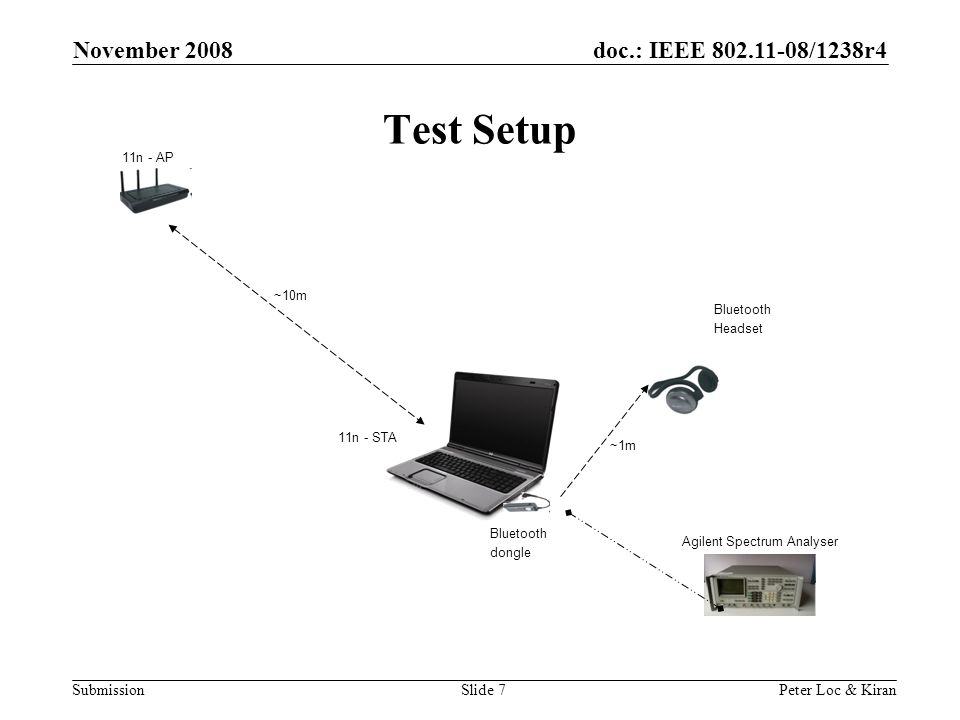 doc.: IEEE /1238r4 Submission November 2008 Peter Loc & KiranSlide 7 Test Setup Agilent Spectrum Analyser ~10m 11n - AP 11n - STA Bluetooth dongle Bluetooth Headset ~1m