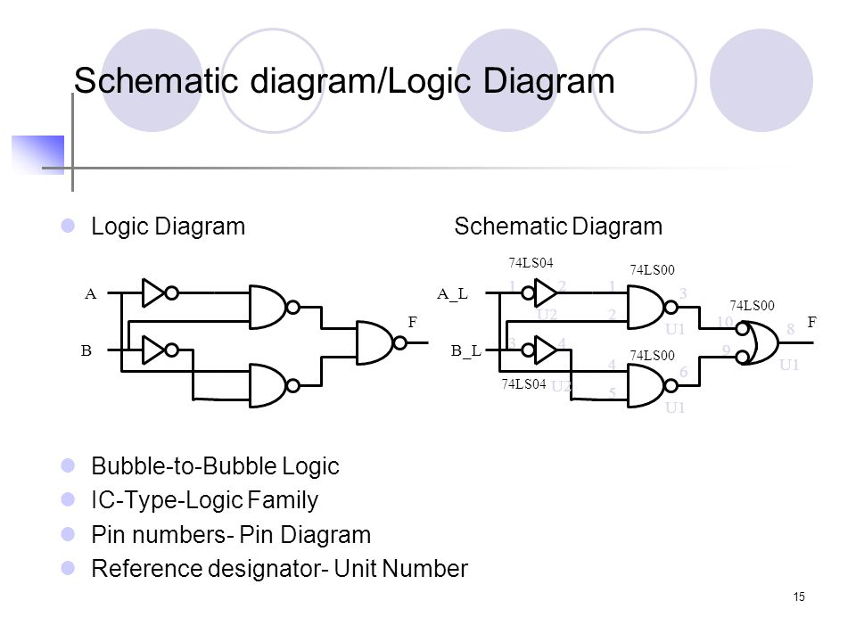 ece 3110 introduction to digital systems chapter 5 Logic Flow Diagram
