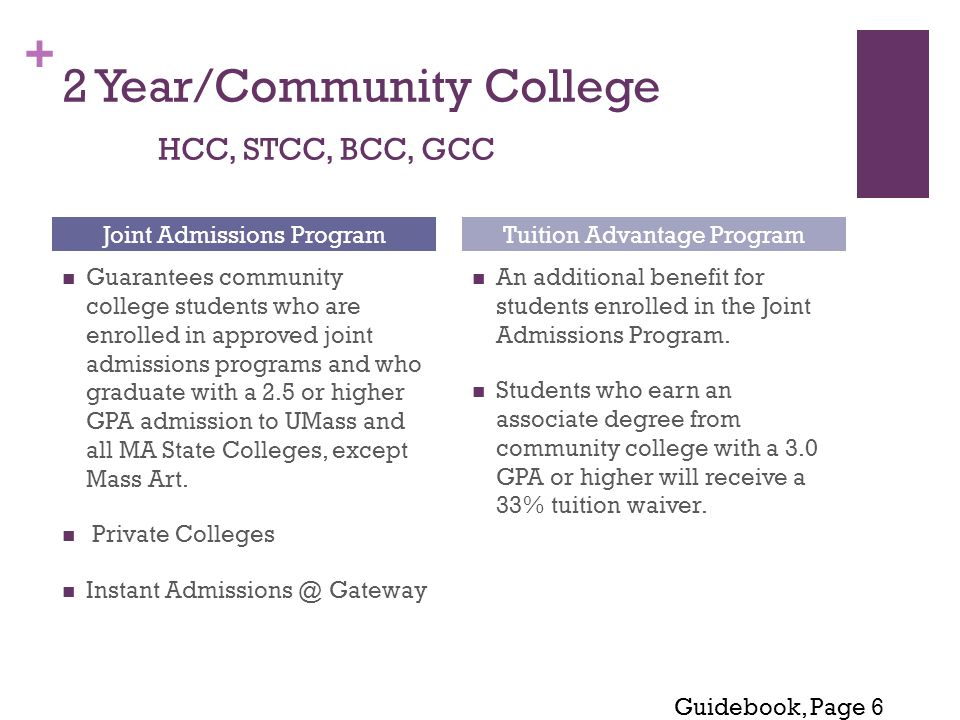 The College Application Process September 25, pm  - ppt download