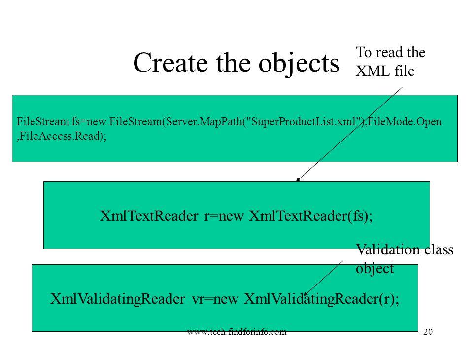 Xmlvalidatingreader alternative minimum