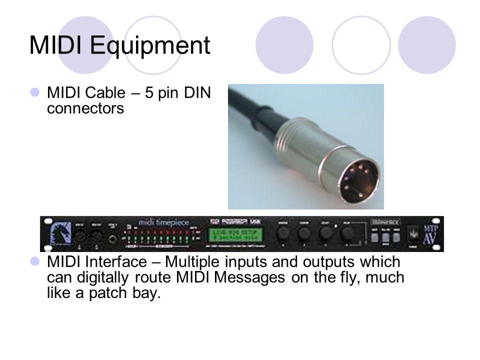 MIDI Musical Instrument Digital Interface  MIDI A data