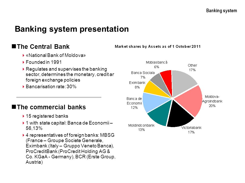 Market & Moldavian Banking System Presentation OLGA BEJENARU