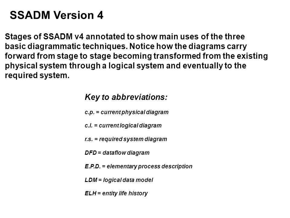 Structured systems analysis and design methodology contains 5 3 ssadm ccuart Images