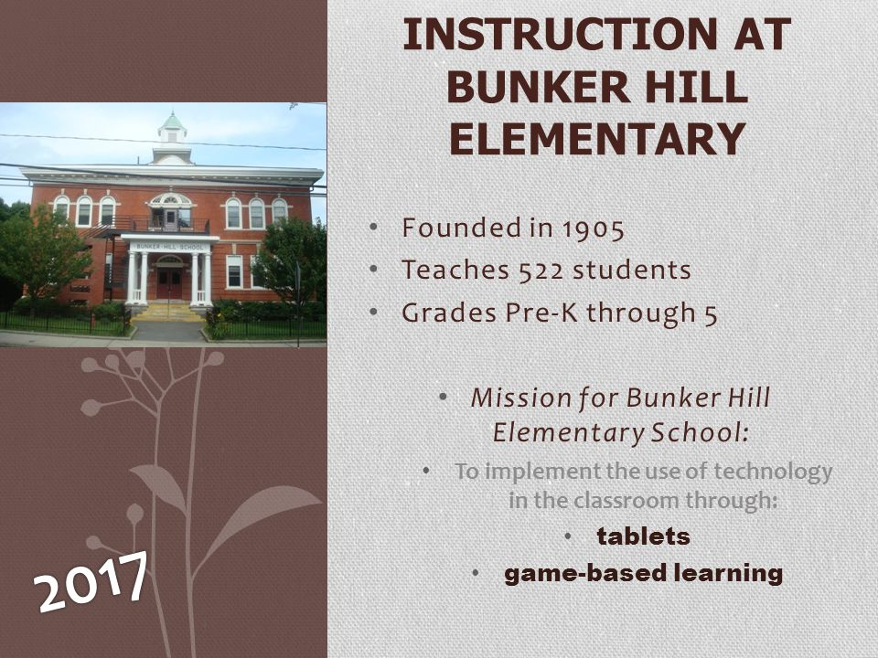 Founded In 1905 Teaches 522 Students Grades Pre K Through 5 Mission