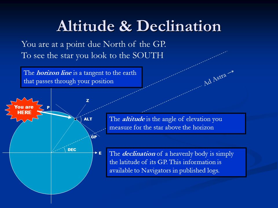 Ppt celestial navigation powerpoint presentation id:3560094.