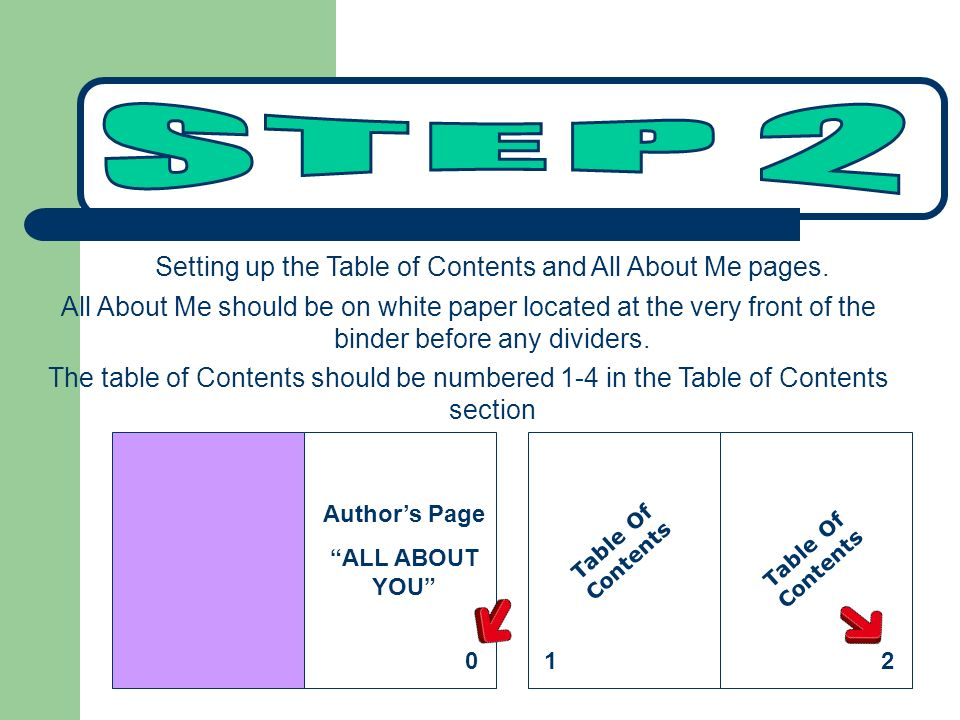 Setting up the Table of Contents and All About Me pages.