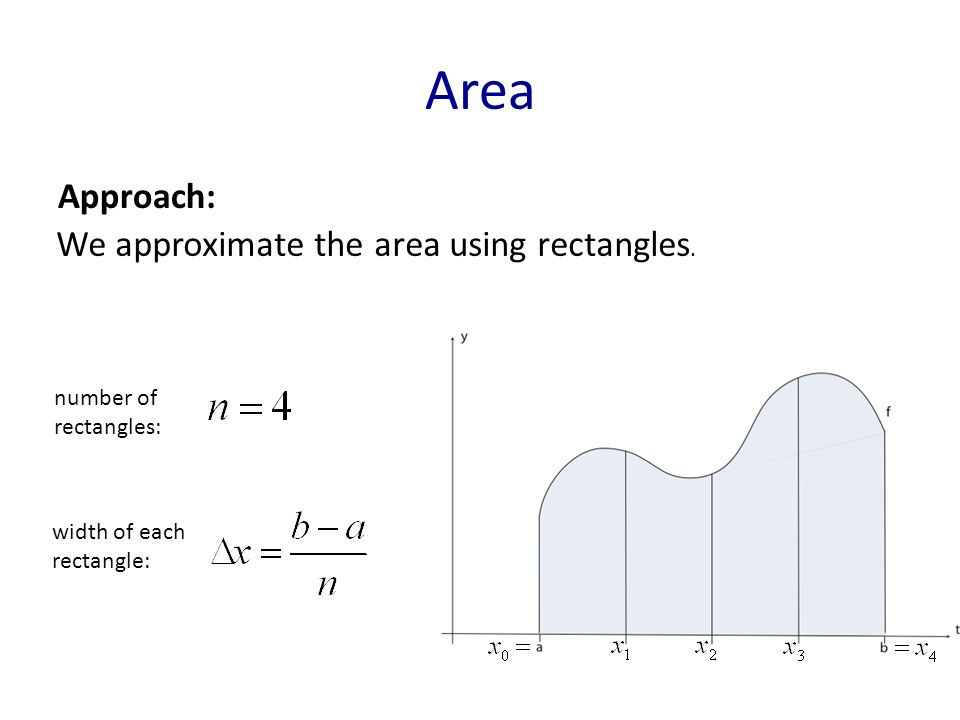 Area Approach: number of rectangles: width of each rectangle: We approximate the area using rectangles.