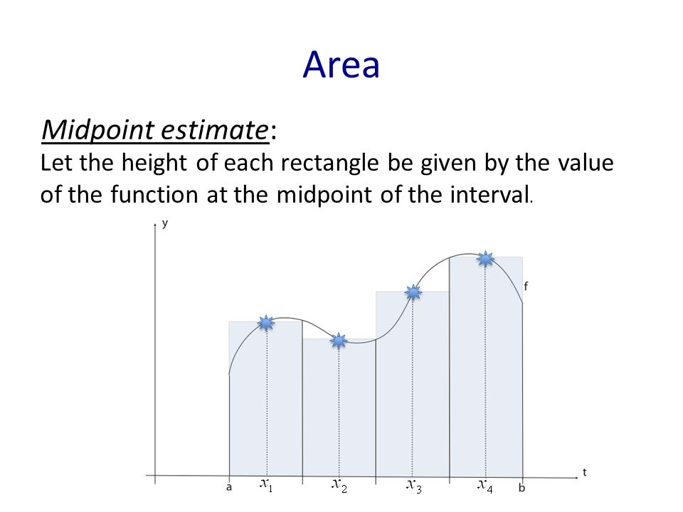 Area Midpoint estimate: Let the height of each rectangle be given by the value of the function at the midpoint of the interval.