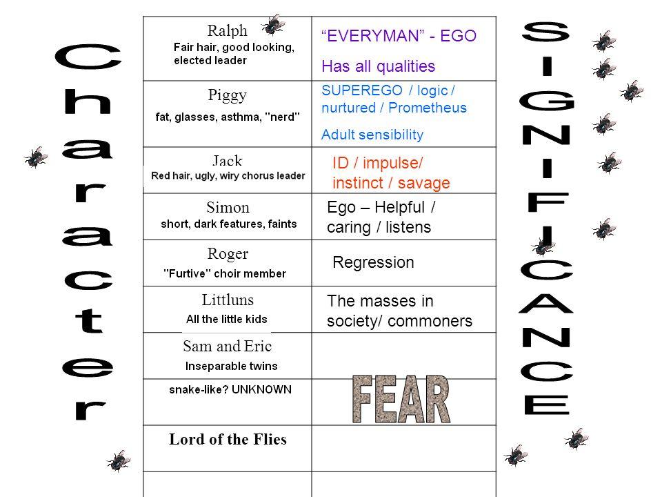 explain id ego and superego