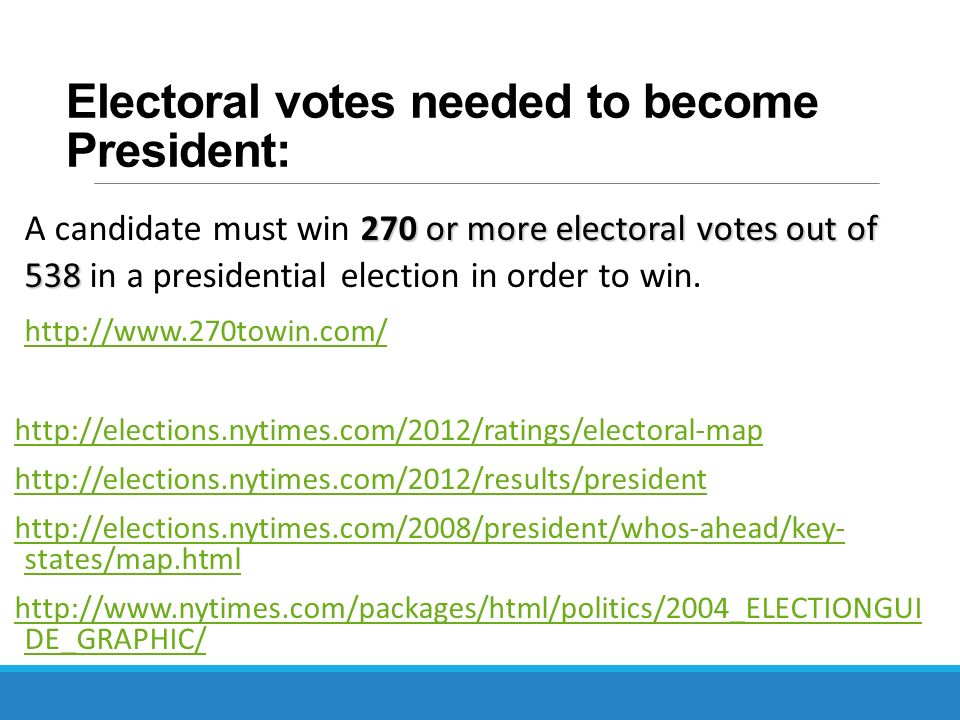 The Electoral College HOW IS THE PRESIDENT ELECTED? - ppt