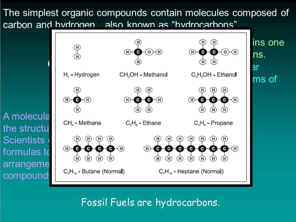The simplest organic compounds contain molecules composed of carbon and hydrogen…also known as hydrocarbons .