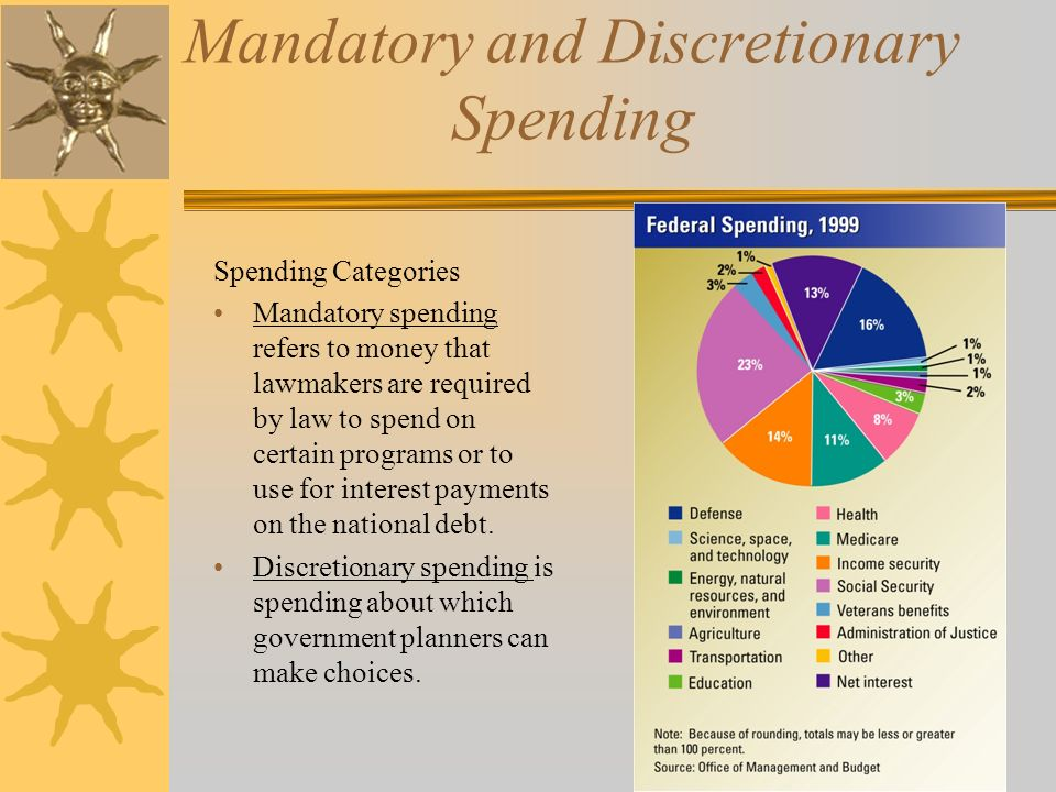 Mandatory and Discretionary Spending Spending Categories Mandatory spending refers to money that lawmakers are required by law to spend on certain programs or to use for interest payments on the national debt.