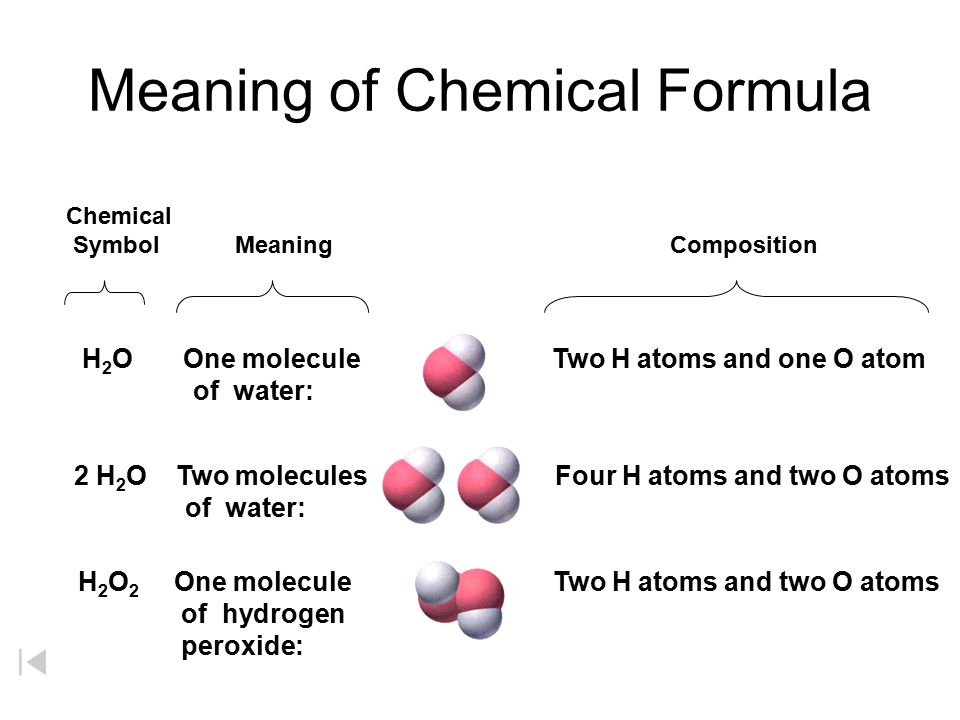 Chemical Equations Reactions Ppt Download