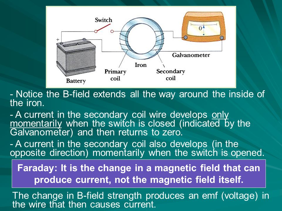 CHAPTER 20 Induced Voltages and Inductance An electric current ...