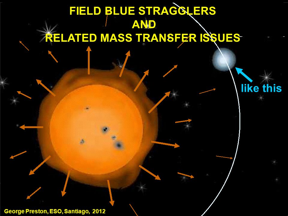 Like this FIELD BLUE STRAGGLERS AND RELATED MASS TRANSFER ISSUES