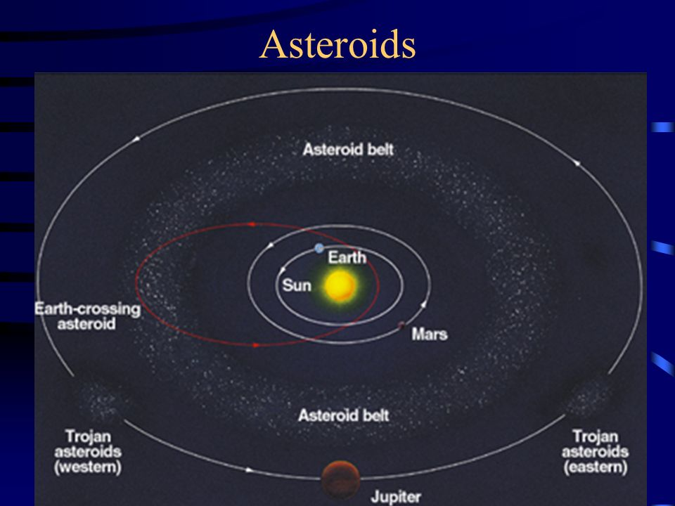 Solar system formation earth moon asteroids ppt download solar system formation earth moon 2 asteroids ccuart Image collections