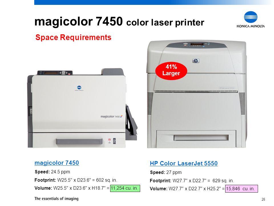 Driver for Konica Minolta magicolor 7450 II grafx Printer PCL