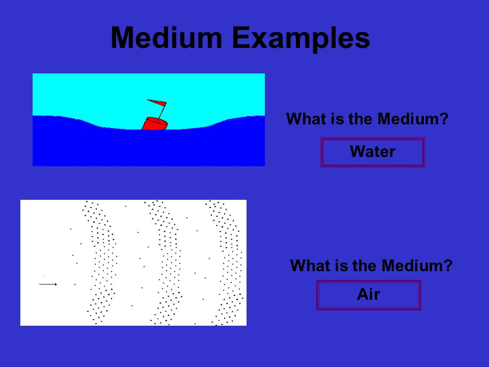 Medium Examples What is the Medium Water Air