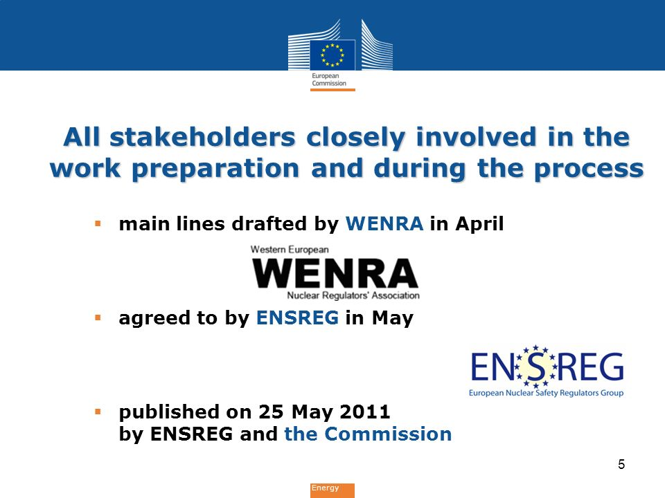 Energy All stakeholders closely involved in the work preparation and during the process  main lines drafted by WENRA in April  agreed to by ENSREG in May  published on 25 May 2011 by ENSREG and the Commission 5