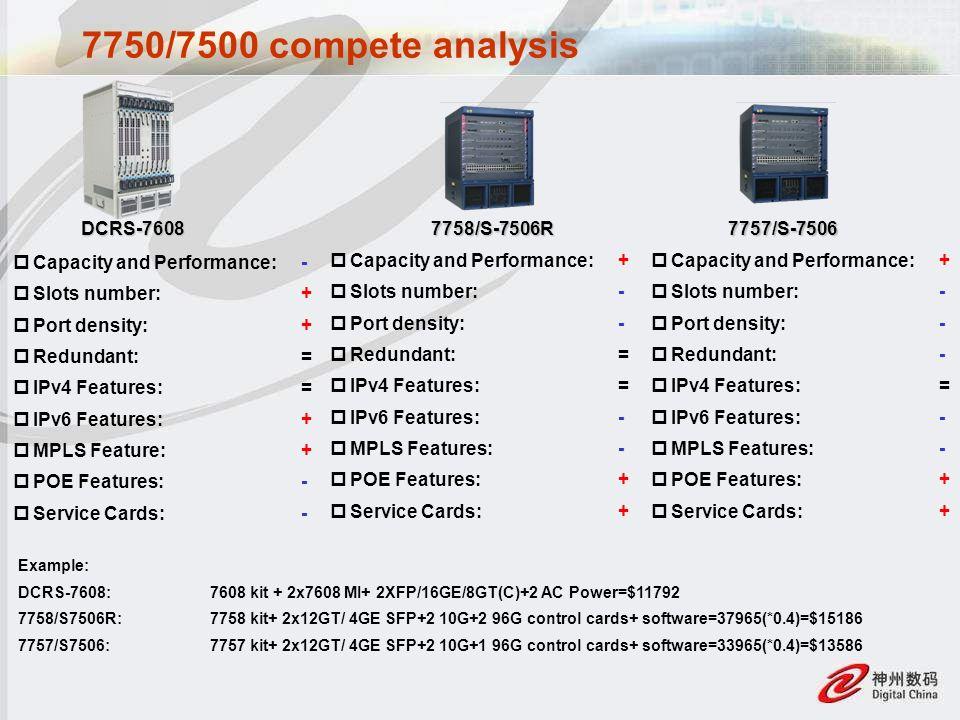 Digital China Networks Ltd DCRS-7608 LAN Switch Introduction