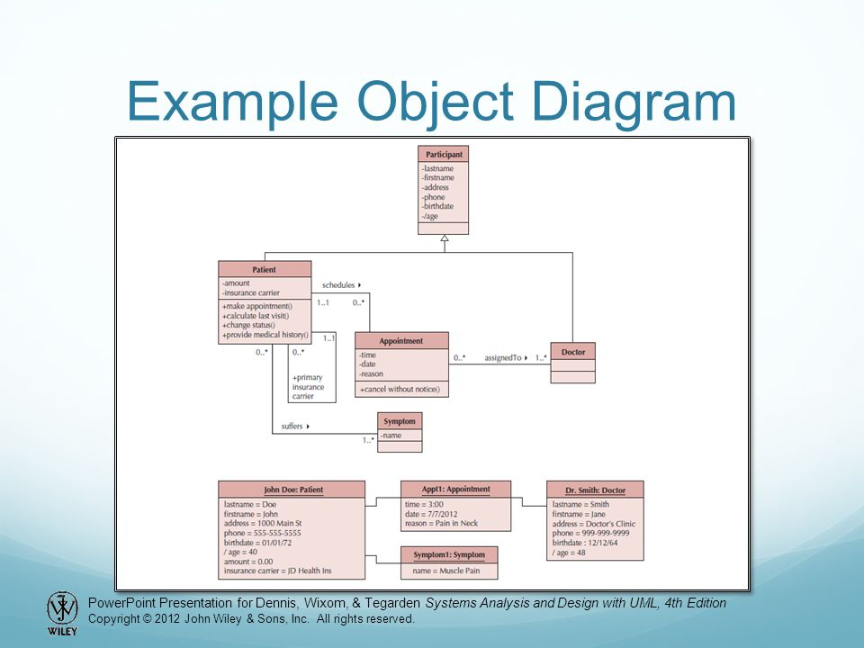 Powerpoint presentation for dennis wixom tegarden systems powerpoint presentation for dennis wixom tegarden systems analysis and design with uml ccuart Image collections