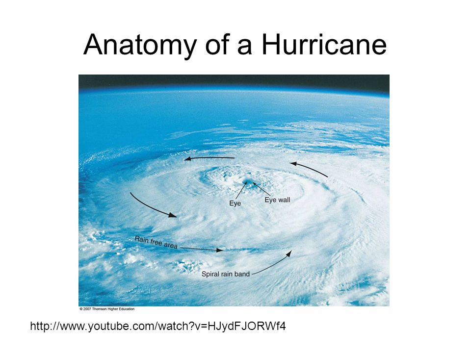 Anatomy Of A Hurricane Ppt Download