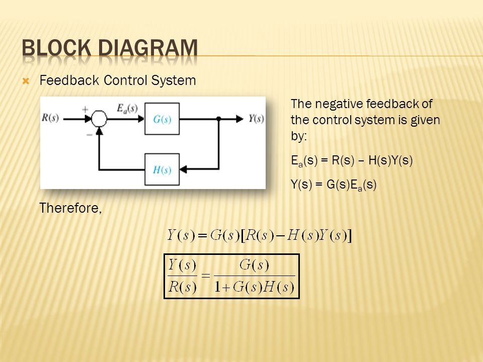 32 therefore, the negative feedback of the control system is given by: e a  (s) = r(s) – h(s)y(s) y(s) = g(s)e a (s)